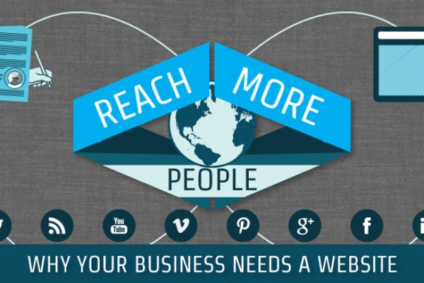 Why-Your-Business-Needs-A-Website-01